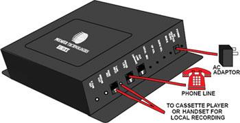 DVR1800