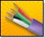 Bundled Cables