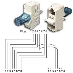 Hubbell Modular 851 Y Bridging Adapter
