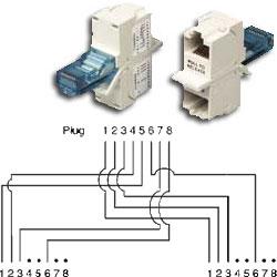 Hubbell Modular 851 Y Splitting Adapter