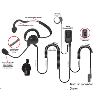 Medium Duty Boom Microphone Headset for Kenwood and Relm Radios