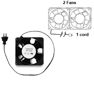 Southwest Data Products 2 Axial Fans