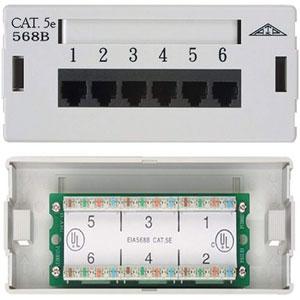 Cat 5e Six port Patch Box