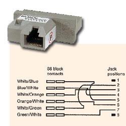 Hubbell 6 Position Modular 66 Block Adapter